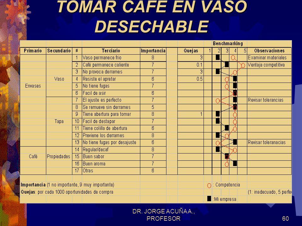DR. JORGE ACUÑA A., PROFESOR59 TOMAR CAFÉ EN VASO DESECHABLE