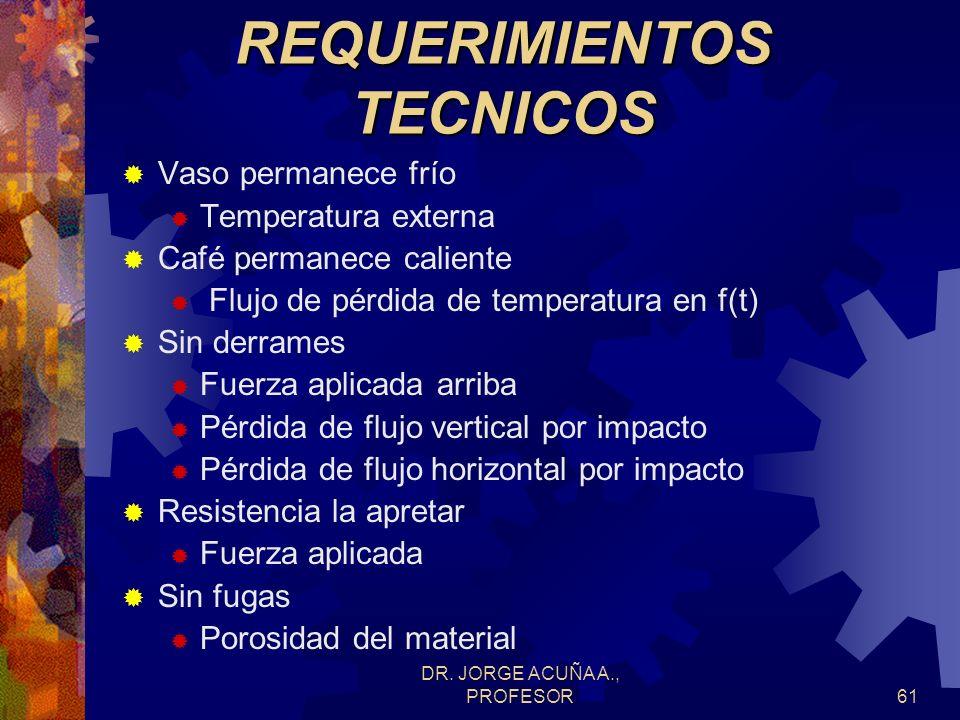 DR. JORGE ACUÑA A., PROFESOR60 TOMAR CAFÉ EN VASO DESECHABLE