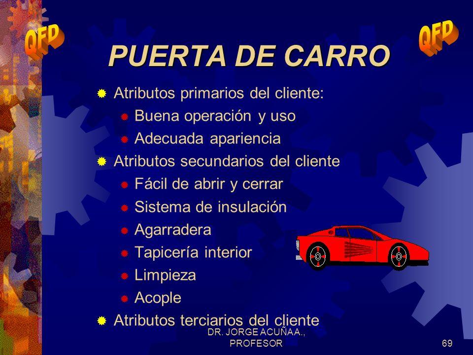 DR. JORGE ACUÑA A., PROFESOR68 0 00 0 0 0 0 00 0 X X X X X CASA DE LA CALIDAD