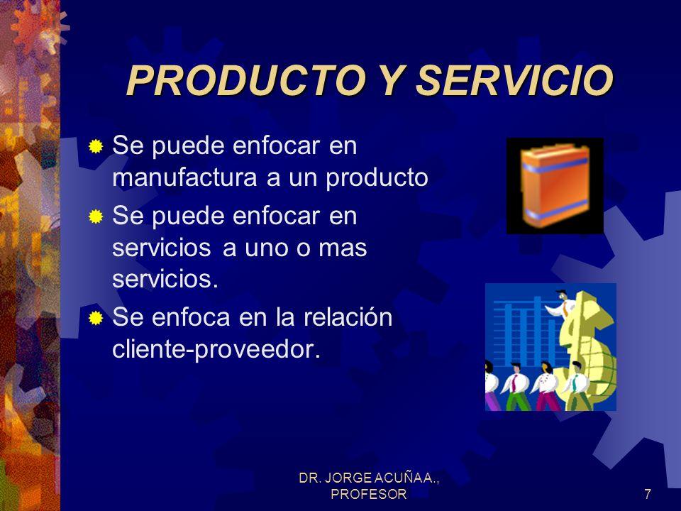 DR. JORGE ACUÑA A., PROFESOR6 PLANEACION Permite la planeación del producto o servicio desde su concepción hasta su ejecución y en ocasiones mas allá.