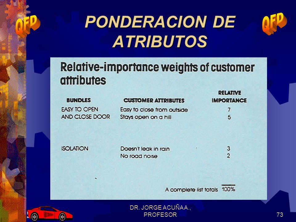 DR. JORGE ACUÑA A., PROFESOR72 ATRIBUTOS DEL CLIENTE