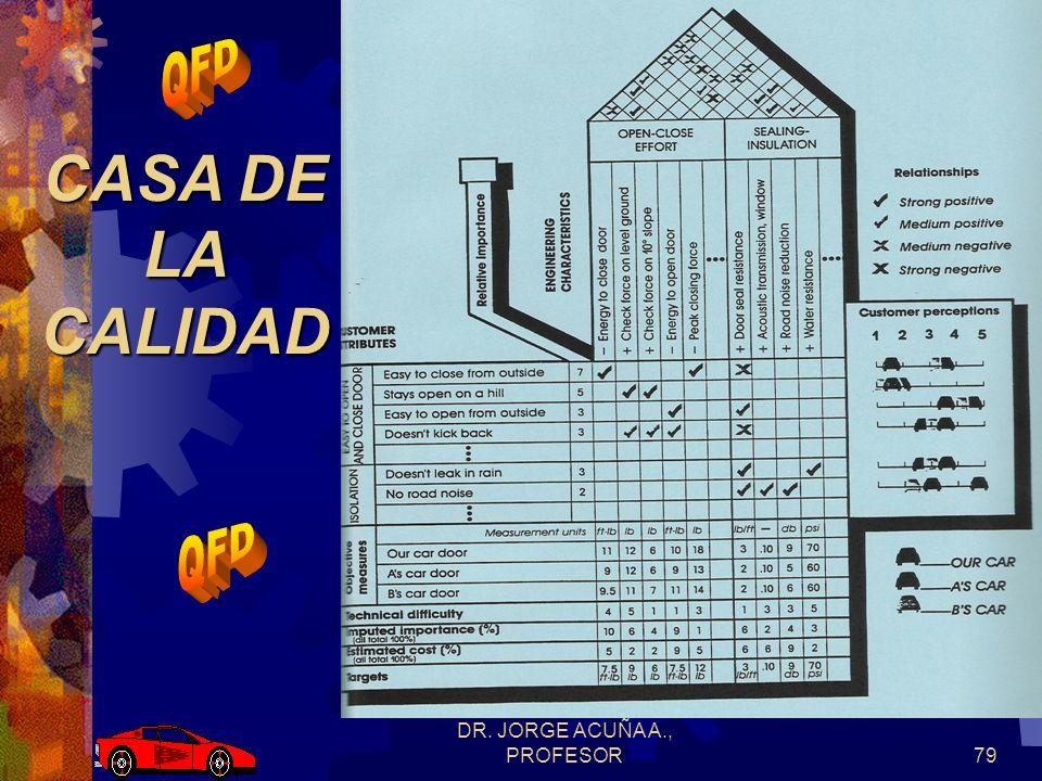 DR. JORGE ACUÑA A., PROFESOR78 TECHO
