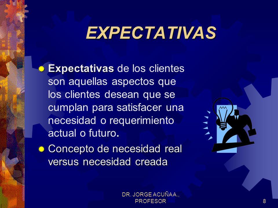 DR. JORGE ACUÑA A., PROFESOR7 PRODUCTO Y SERVICIO Se puede enfocar en manufactura a un producto Se puede enfocar en servicios a uno o mas servicios. S