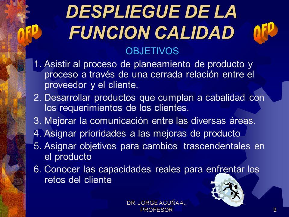 DR.JORGE ACUÑA A., PROFESOR9 DESPLIEGUE DE LA FUNCION CALIDAD OBJETIVOS 1.