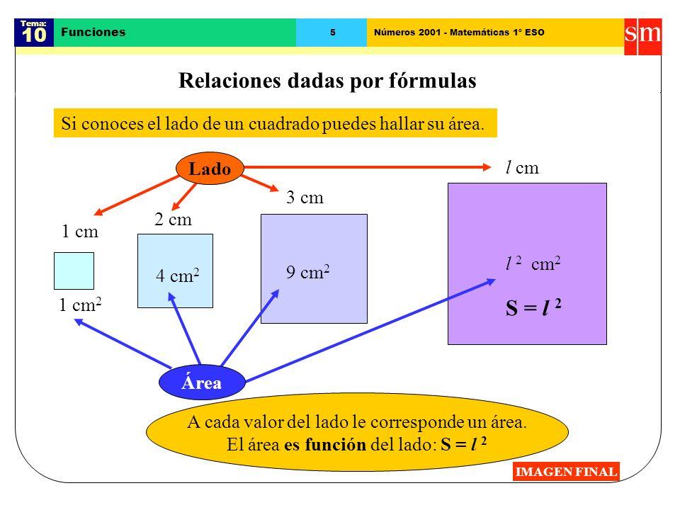 Tema: 10 Funciones 5Números 2001 - Matemáticas 1º ESO Relaciones dadas por fórmulas Si conoces el lado de un cuadrado puedes hallar su área.