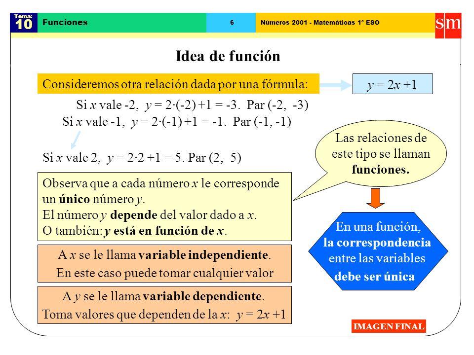 Tema: 10 Funciones 6Números 2001 - Matemáticas 1º ESO Idea de función Consideremos otra relación dada por una fórmula: y = 2x +1 Si x vale -2, y = 2·(-2) +1 = -3.