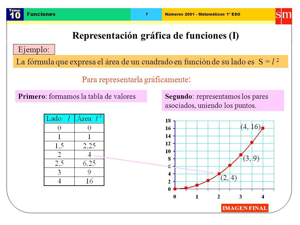 Tema: 10 Funciones 7Números 2001 - Matemáticas 1º ESO Representación gráfica de funciones (I) La fórmula que expresa el área de un cuadrado en función de su lado es S = l 2 Para representarla gráficamente : Primero: formamos la tabla de valoresSegundo: representamos los pares asociados, uniendo los puntos.