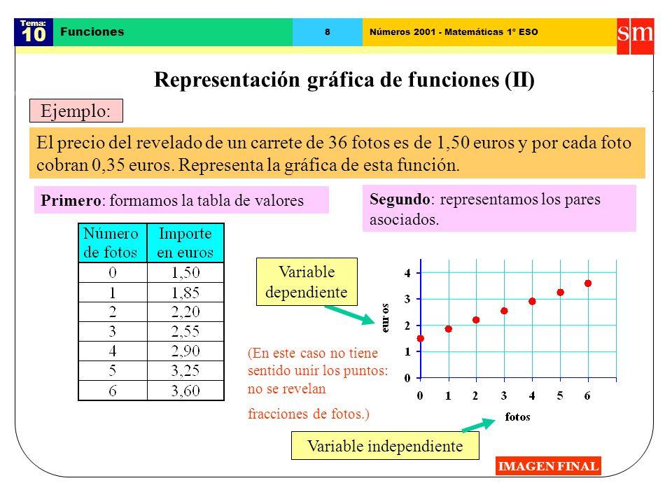 Tema: 10 Funciones 8Números 2001 - Matemáticas 1º ESO Representación gráfica de funciones (II) El precio del revelado de un carrete de 36 fotos es de 1,50 euros y por cada foto cobran 0,35 euros.