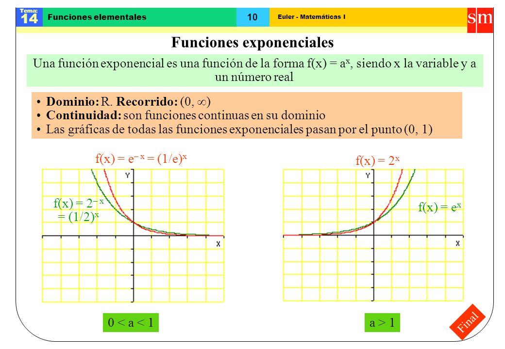 Euler - Matemáticas I Tema: 14 10 Funciones elementales Final Funciones exponenciales Una función exponencial es una función de la forma f(x) = a x, s