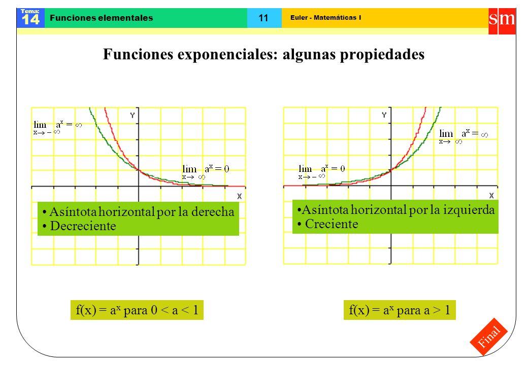 Euler - Matemáticas I Tema: 14 11 Funciones elementales Final Funciones exponenciales: algunas propiedades f(x) = a x para 0 < a < 1f(x) = a x para a