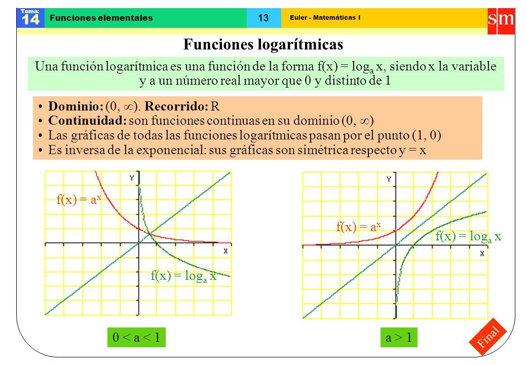 Euler - Matemáticas I Tema: 14 13 Funciones elementales Final Funciones logarítmicas Una función logarítmica es una función de la forma f(x) = log a x