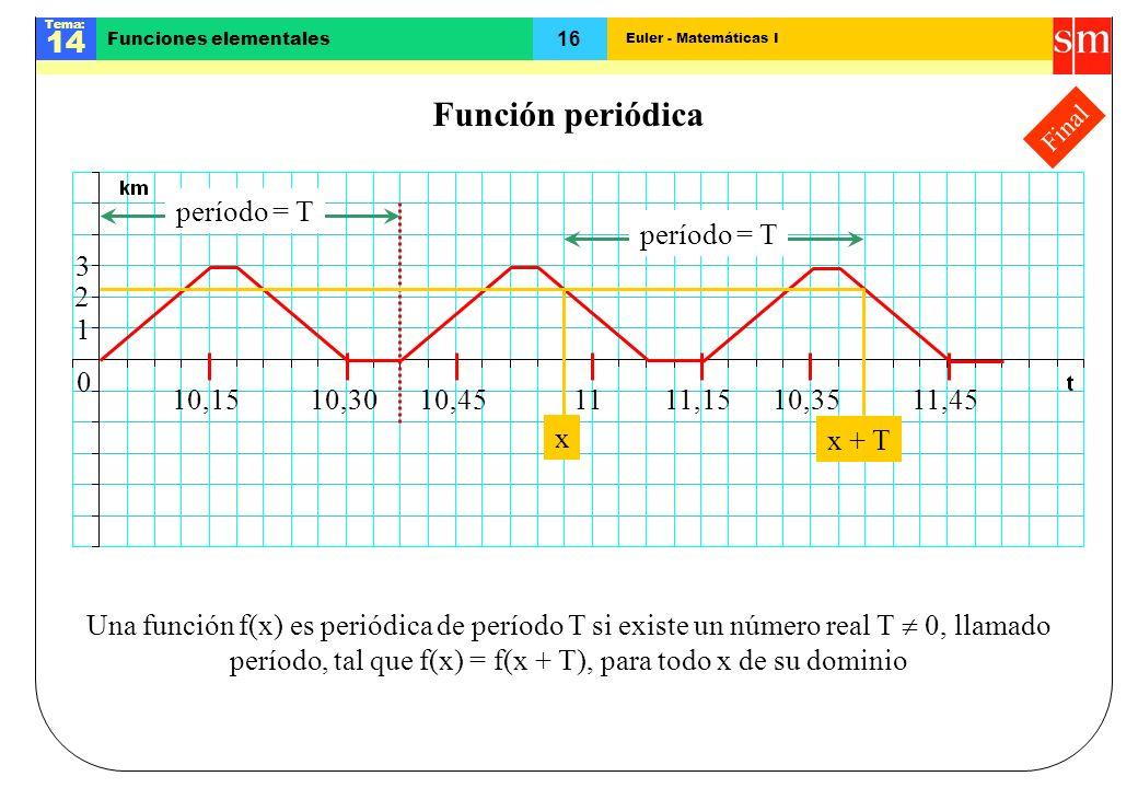 Euler - Matemáticas I Tema: 14 16 Funciones elementales Final Función periódica 0 1 2 3 10,1510,3010,451111,1510,3511,45 período = T x x + T Una funci