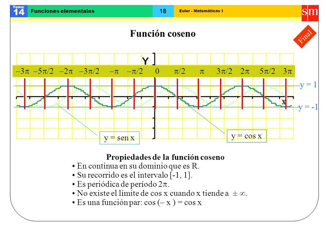 Euler - Matemáticas I Tema: 14 18 Funciones elementales Final Función coseno y = 1 y = -1 3 Propiedades de la función coseno En continua en su dominio