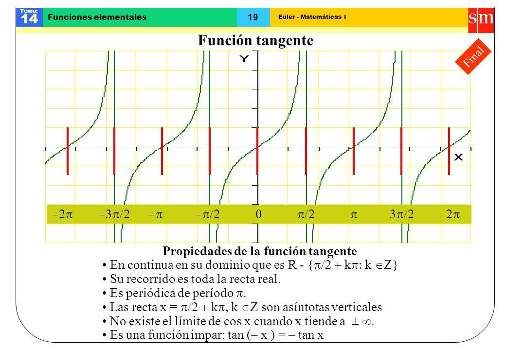 Euler - Matemáticas I Tema: 14 19 Funciones elementales Función tangente Propiedades de la función tangente En continua en su dominio que es R - k k Z