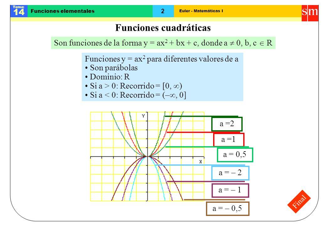 Euler - Matemáticas I Tema: 14 2 Funciones elementales Final Funciones cuadráticas Son funciones de la forma y = ax 2 + bx + c, donde a 0, b, c R Func