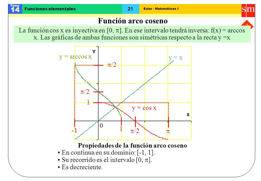 Euler - Matemáticas I Tema: 14 21 Funciones elementales Final Función arco coseno Propiedades de la función arco coseno En continua en su dominio: [-1
