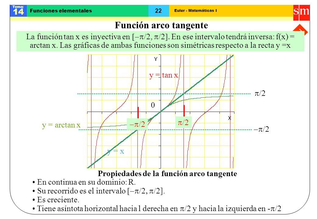 Euler - Matemáticas I Tema: 14 22 Funciones elementales Final Función arco tangente Propiedades de la función arco tangente En continua en su dominio: