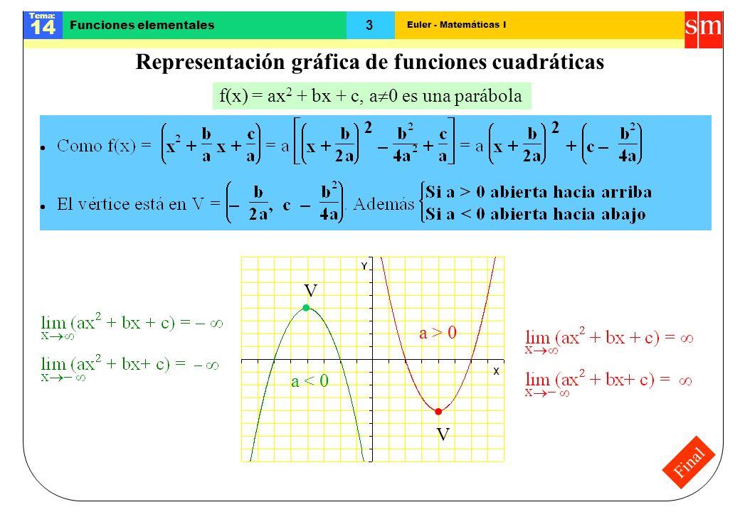 Euler - Matemáticas I Tema: 14 3 Funciones elementales Final Representación gráfica de funciones cuadráticas f(x) = ax 2 + bx + c, a 0 es una parábola