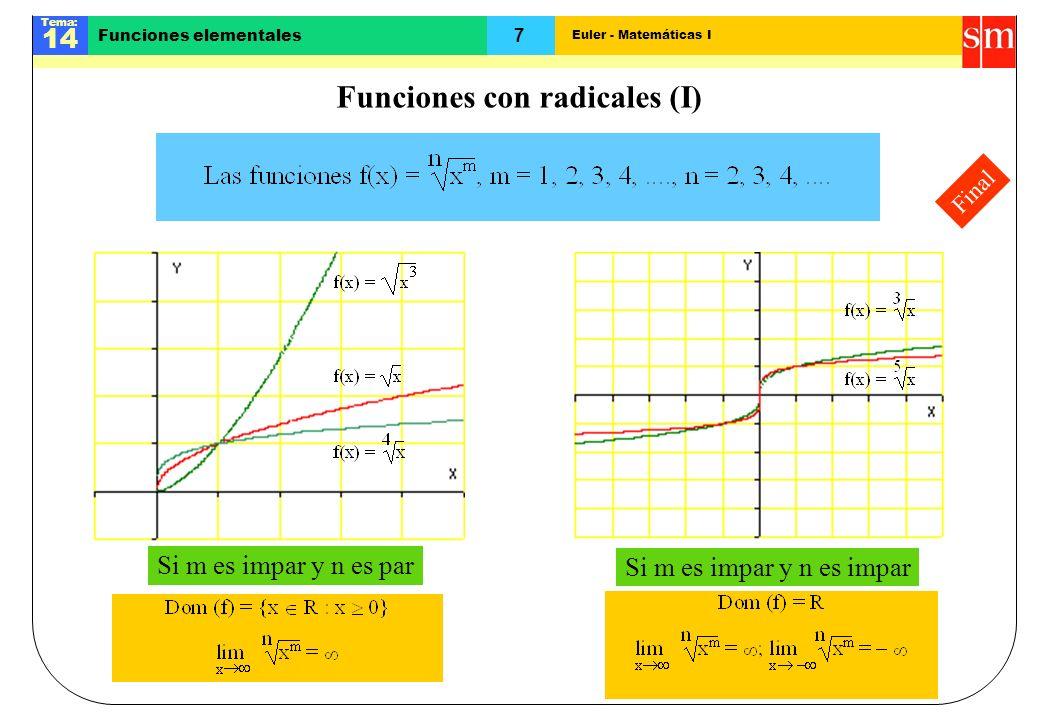 Euler - Matemáticas I Tema: 14 7 Funciones elementales Final Funciones con radicales (I) Si m es impar y n es par Si m es impar y n es impar