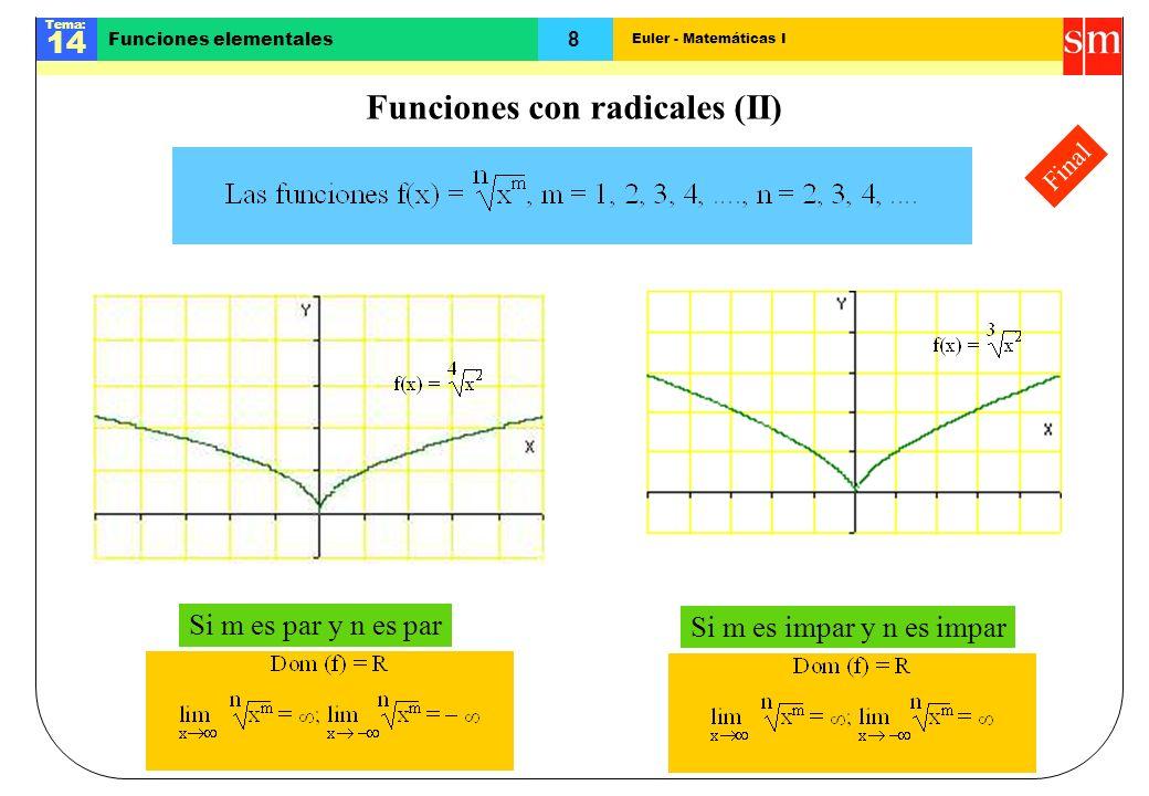 Euler - Matemáticas I Tema: 14 8 Funciones elementales Final Funciones con radicales (II) Si m es par y n es par Si m es impar y n es impar