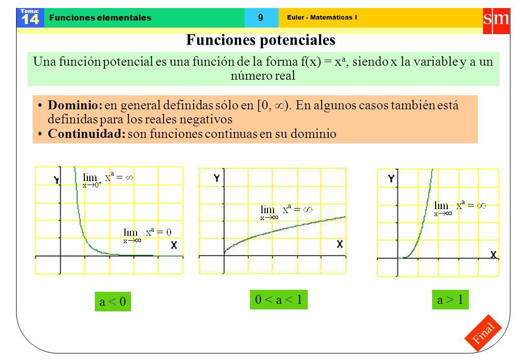 Euler - Matemáticas I Tema: 14 9 Funciones elementales Final Funciones potenciales Una función potencial es una función de la forma f(x) = x a, siendo