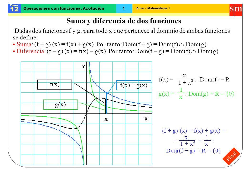 Euler - Matemáticas I Tema: 12 1 Operaciones con funciones. Acotación Final Suma y diferencia de dos funciones Dadas dos funciones f y g, para todo x