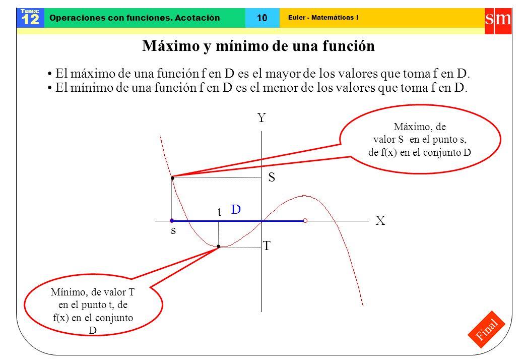 Euler - Matemáticas I Tema: 12 10 Operaciones con funciones. Acotación Final Máximo y mínimo de una función Mínimo, de valor T en el punto t, de f(x)
