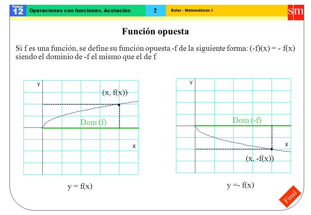 Euler - Matemáticas I Tema: 12 2 Operaciones con funciones. Acotación Final Función opuesta Si f es una función, se define su función opuesta -f de la