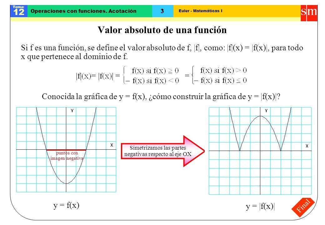 Euler - Matemáticas I Tema: 12 3 Operaciones con funciones. Acotación Final Valor absoluto de una función Si f es una función, se define el valor abso
