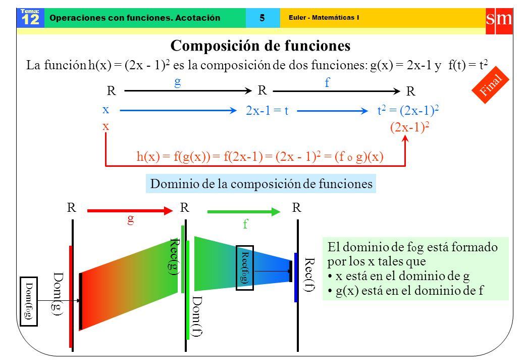 Euler - Matemáticas I Tema: 12 5 Operaciones con funciones. Acotación Rec(g) Final Composición de funciones La función h(x) = (2x - 1) 2 es la composi