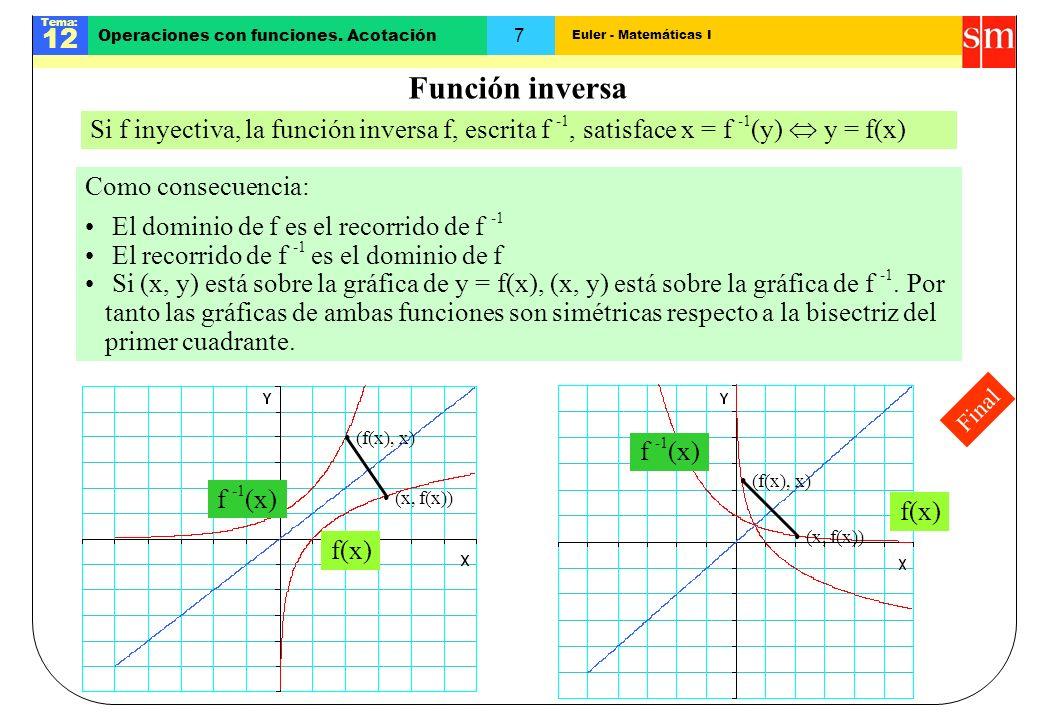 Euler - Matemáticas I Tema: 12 7 Operaciones con funciones. Acotación Final Función inversa Si f inyectiva, la función inversa f, escrita f -1, satisf