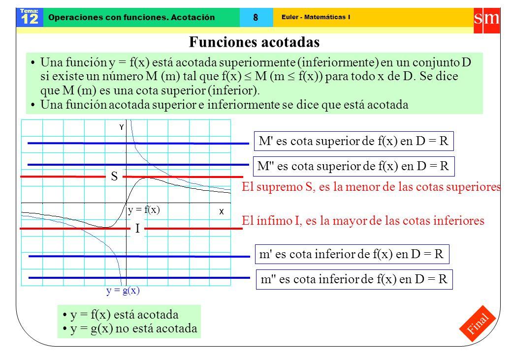 Euler - Matemáticas I Tema: 12 8 Operaciones con funciones. Acotación Final Funciones acotadas Una función y = f(x) está acotada superiormente (inferi