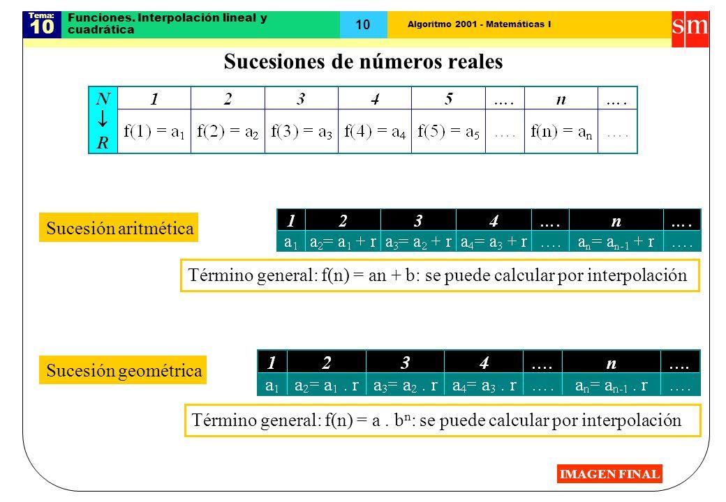 Algoritmo 2001 - Matemáticas I Tema: 10 Funciones. Interpolación lineal y cuadrática Sucesión aritmética Sucesión geométrica Término general: f(n) = a