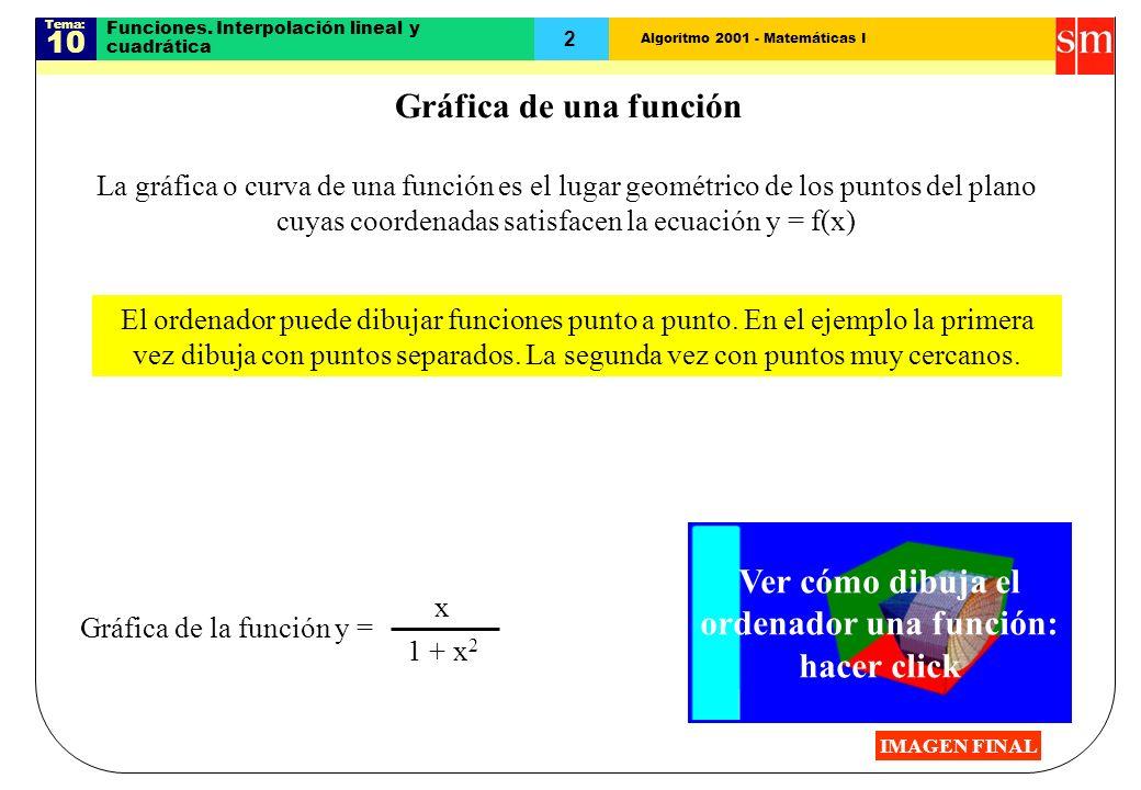 Algoritmo 2001 - Matemáticas I Tema: 10 2 Funciones. Interpolación lineal y cuadrática Gráfica de una función Ver cómo dibuja el ordenador una función