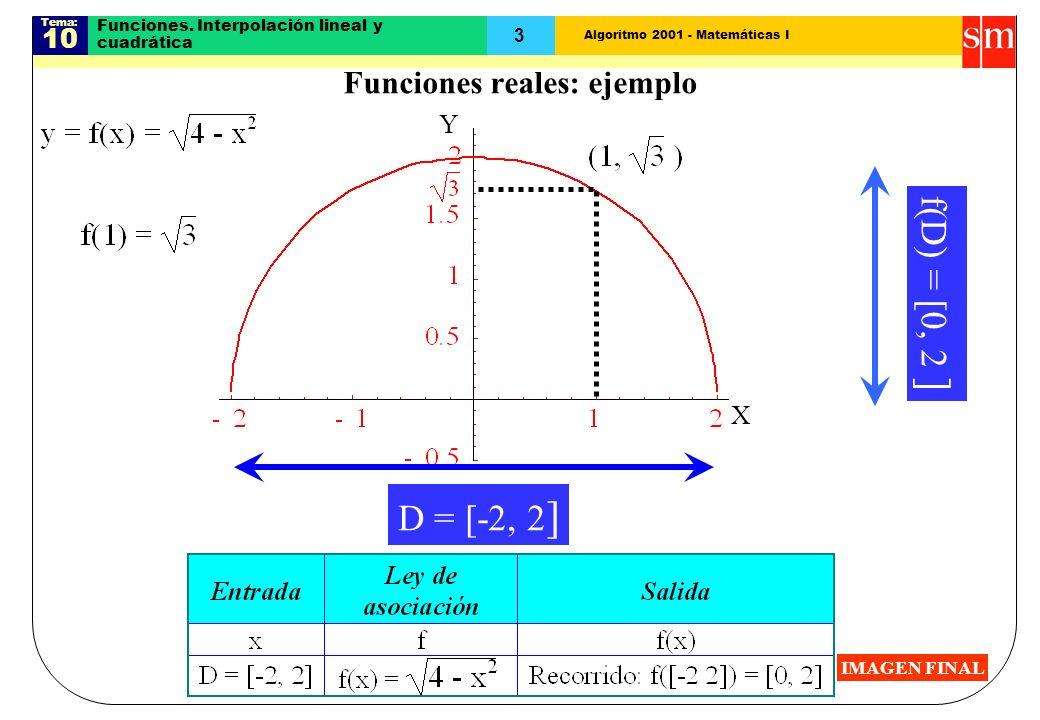 Algoritmo 2001 - Matemáticas I Tema: 10 3 X Y Funciones. Interpolación lineal y cuadrática D = [-2, 2 ] f(D) = [0, 2 ] Funciones reales: ejemplo IMAGE