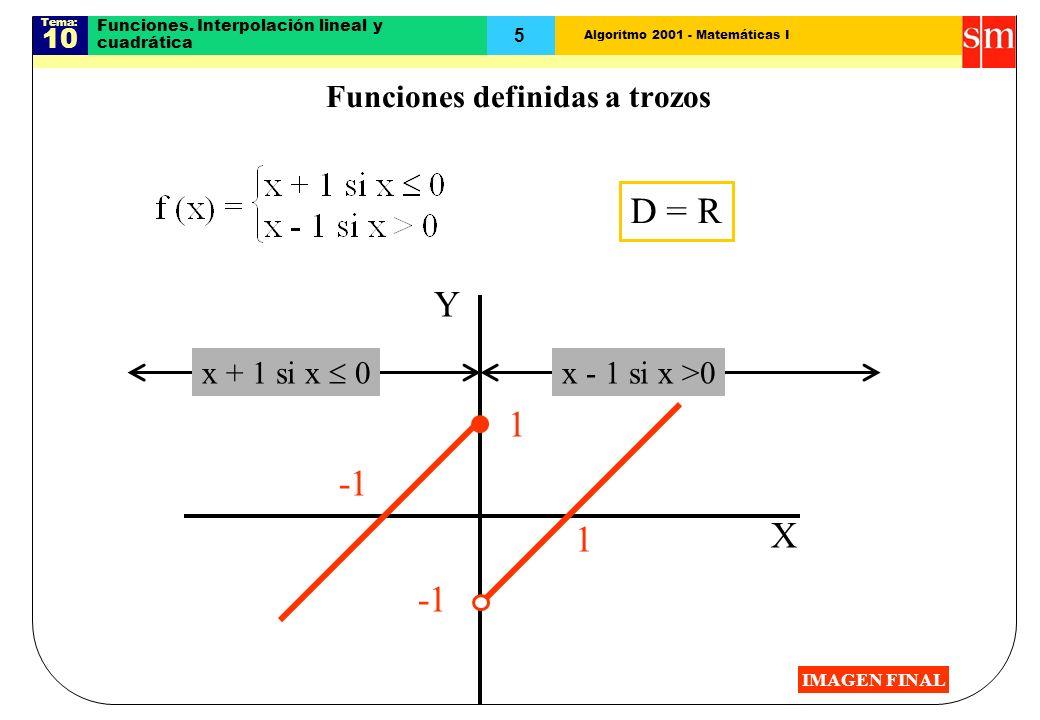 Algoritmo 2001 - Matemáticas I Tema: 10 5 Funciones. Interpolación lineal y cuadrática x + 1 si x 0 x - 1 si x >0 X Y D = R 1 1 Funciones definidas a