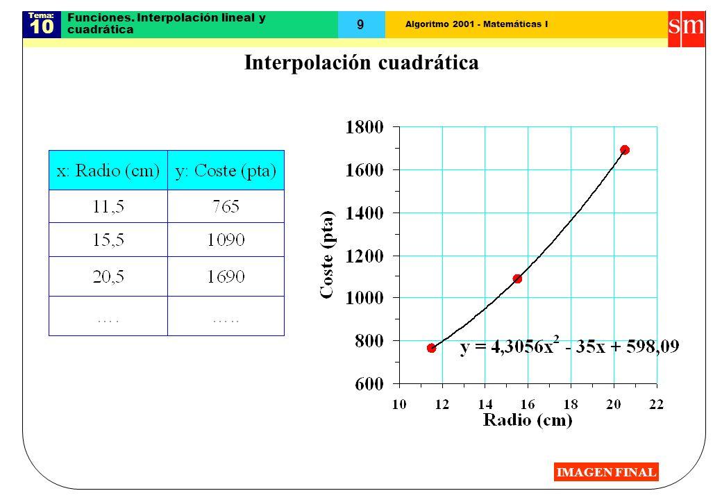 Algoritmo 2001 - Matemáticas I Tema: 10 9 Funciones. Interpolación lineal y cuadrática Interpolación cuadrática IMAGEN FINAL