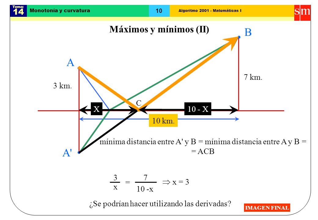 Algoritmo 2001 - Matemáticas I Tema: 14 9 Monotonía y curvatura Máximos y mínimos (I) Costa A B Llegar desde A hasta B, tocando en la costa y recorrie