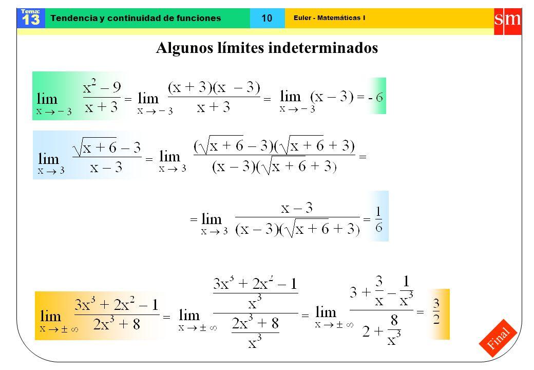 Euler - Matemáticas I Tema: 13 10 Tendencia y continuidad de funciones Final Algunos límites indeterminados