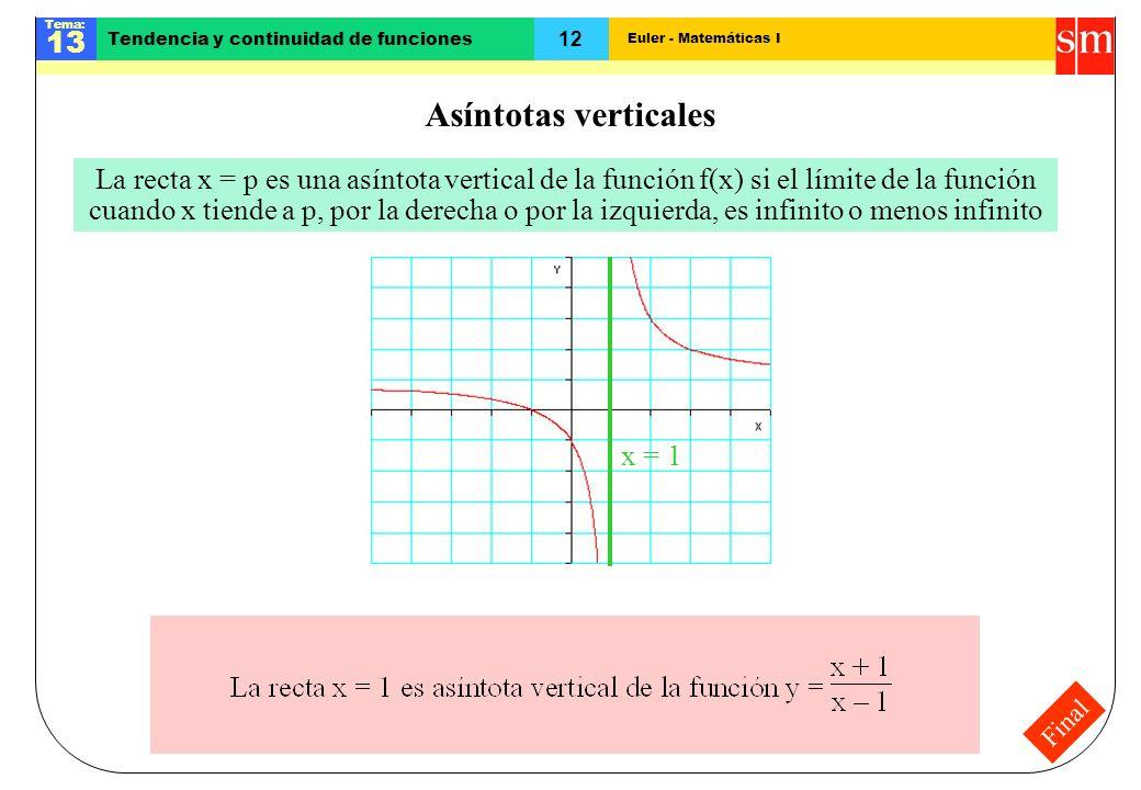 Euler - Matemáticas I Tema: 13 12 Tendencia y continuidad de funciones Final Asíntotas verticales La recta x = p es una asíntota vertical de la funció