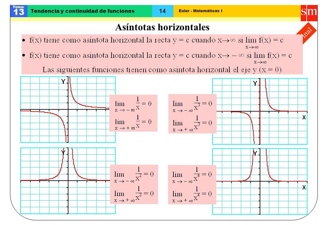 Euler - Matemáticas I Tema: 13 14 Tendencia y continuidad de funciones Final Asíntotas horizontales