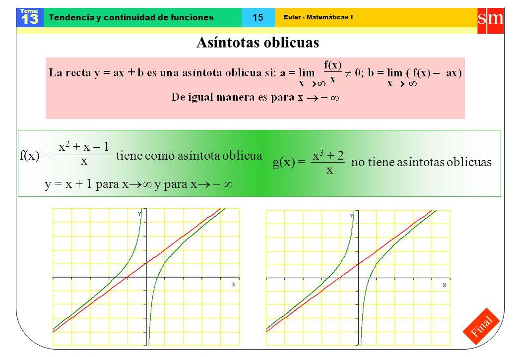 Euler - Matemáticas I Tema: 13 15 Tendencia y continuidad de funciones Final Asíntotas oblicuas f(x) = tiene como asíntota oblicua y = x + 1 para x y