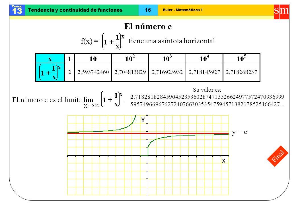 Euler - Matemáticas I Tema: 13 16 Tendencia y continuidad de funciones Final El número e f(x) = tiene una asíntota horizontal Su valor es: 2,718281828