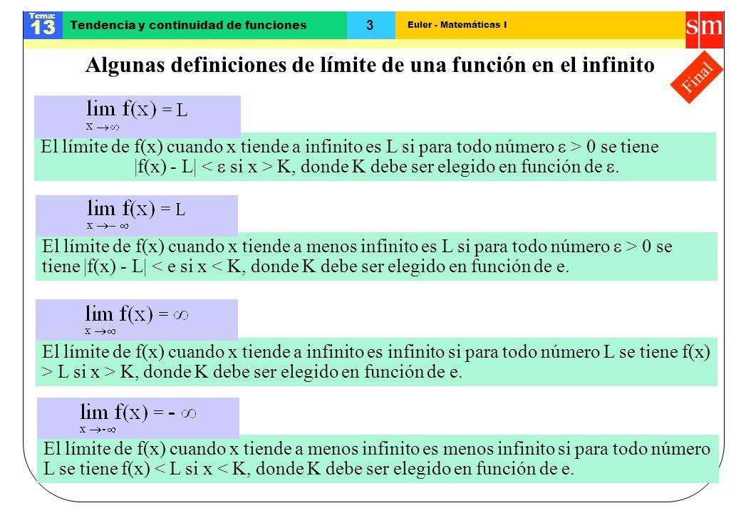 Euler - Matemáticas I Tema: 13 3 Tendencia y continuidad de funciones Final Algunas definiciones de límite de una función en el infinito El límite de