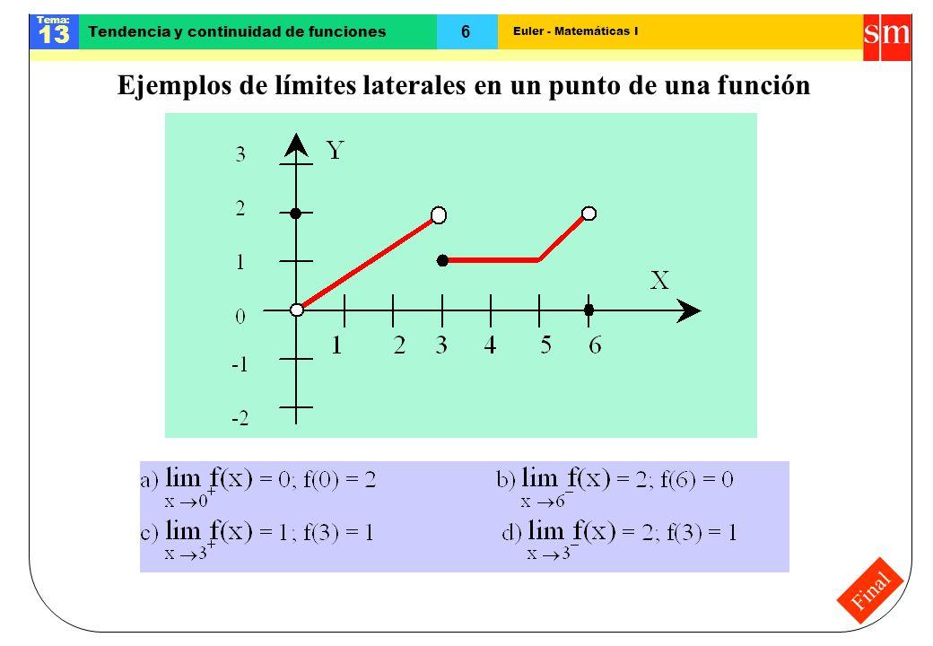 Euler - Matemáticas I Tema: 13 6 Tendencia y continuidad de funciones Final Ejemplos de límites laterales en un punto de una función