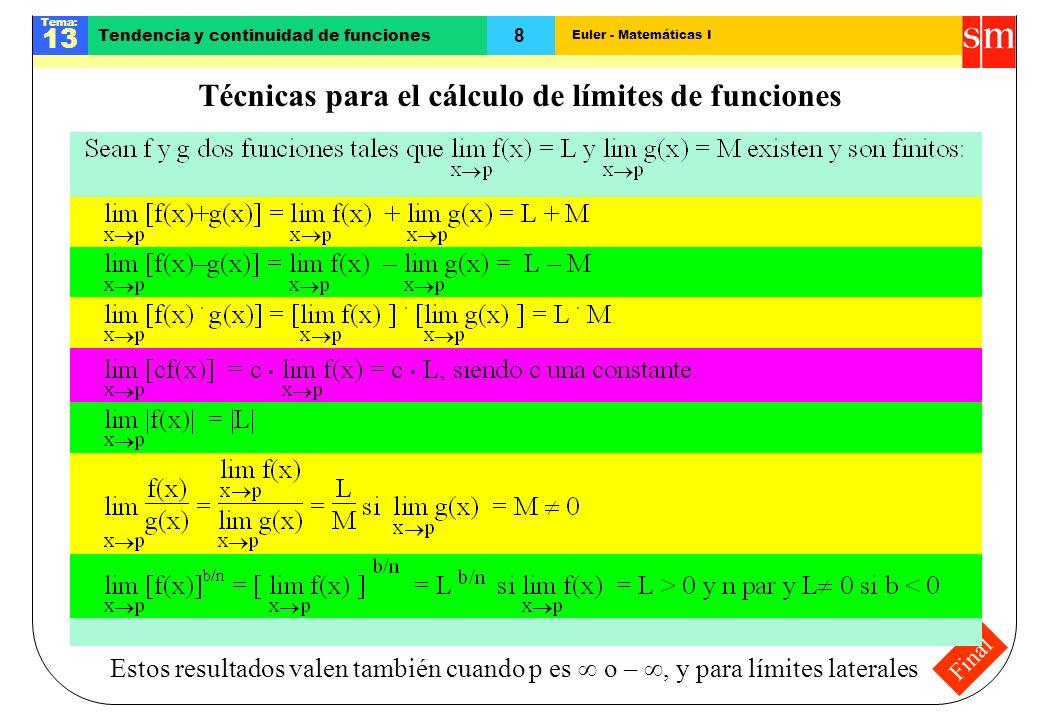 Euler - Matemáticas I Tema: 13 8 Tendencia y continuidad de funciones Final Técnicas para el cálculo de límites de funciones Estos resultados valen ta
