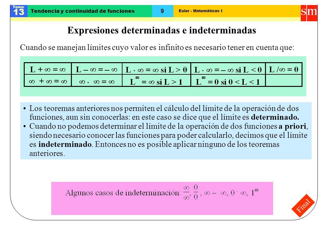 Euler - Matemáticas I Tema: 13 9 Tendencia y continuidad de funciones Final Expresiones determinadas e indeterminadas Cuando se manejan límites cuyo v