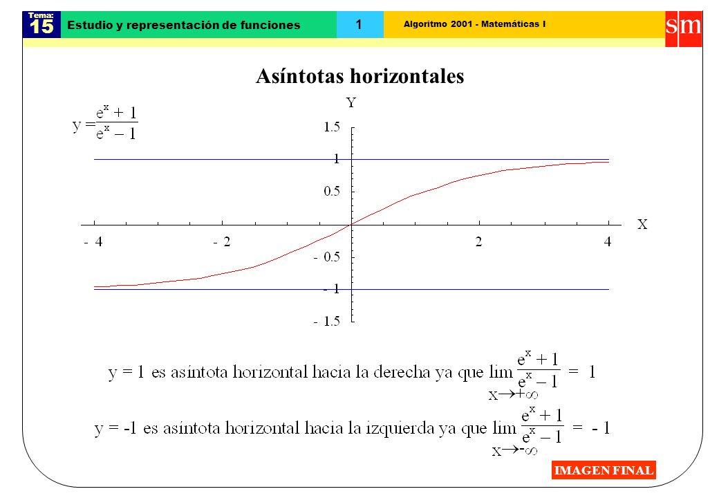 Algoritmo 2001 - Matemáticas I Tema: 15 2 Estudio y representación de funciones Asíntotas verticales (I) IMAGEN FINAL