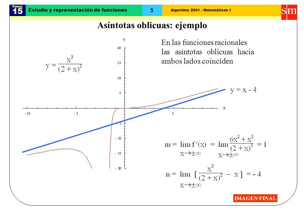 Algoritmo 2001 - Matemáticas I Tema: 15 5 Estudio y representación de funciones Asíntotas oblicuas: ejemplo En las funciones racionales las asíntotas oblicuas hacia ambos lados coinciden y = x - 4 IMAGEN FINAL