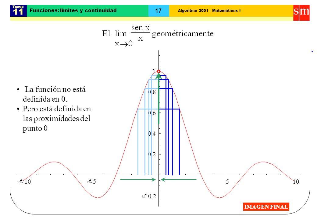 Algoritmo 2001 - Matemáticas I Tema: 11 17 Funciones: límites y continuidad - 10 - 55 - 0.2 0.4 0.6 0.8 1 La función no está definida en 0. Pero está